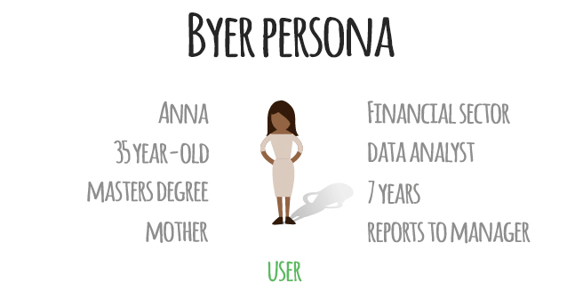 byer persona template