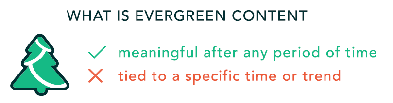 what-is-evergreen-content