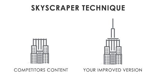 SKYSCRAPER TECHNIQUE IMAGE