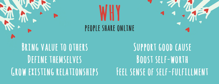 why people share online